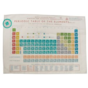 Periodic Table törlőkendő - Rex London