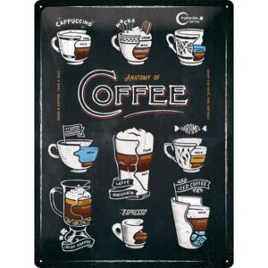 Nostalgic Art Fémtáblák: Anatomy of Coffee - 40x30 cm